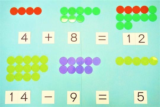 視覚化した足し算と引き算の指導